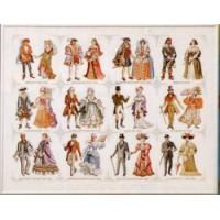 Storia del Costume
